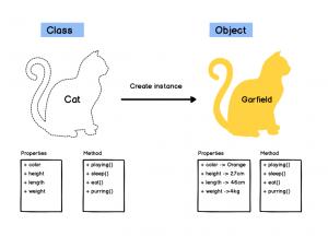 Apa Itu Class di Javascript?